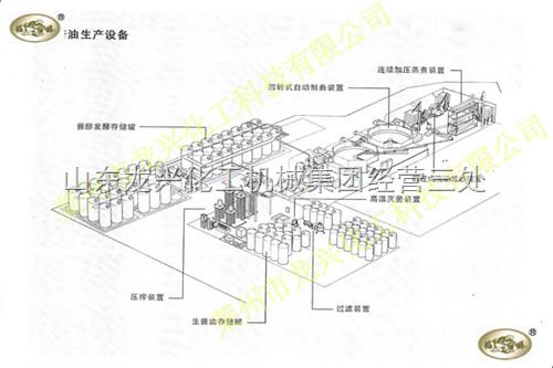 酱油生产设备、醋生产设备、白酒酿造设备