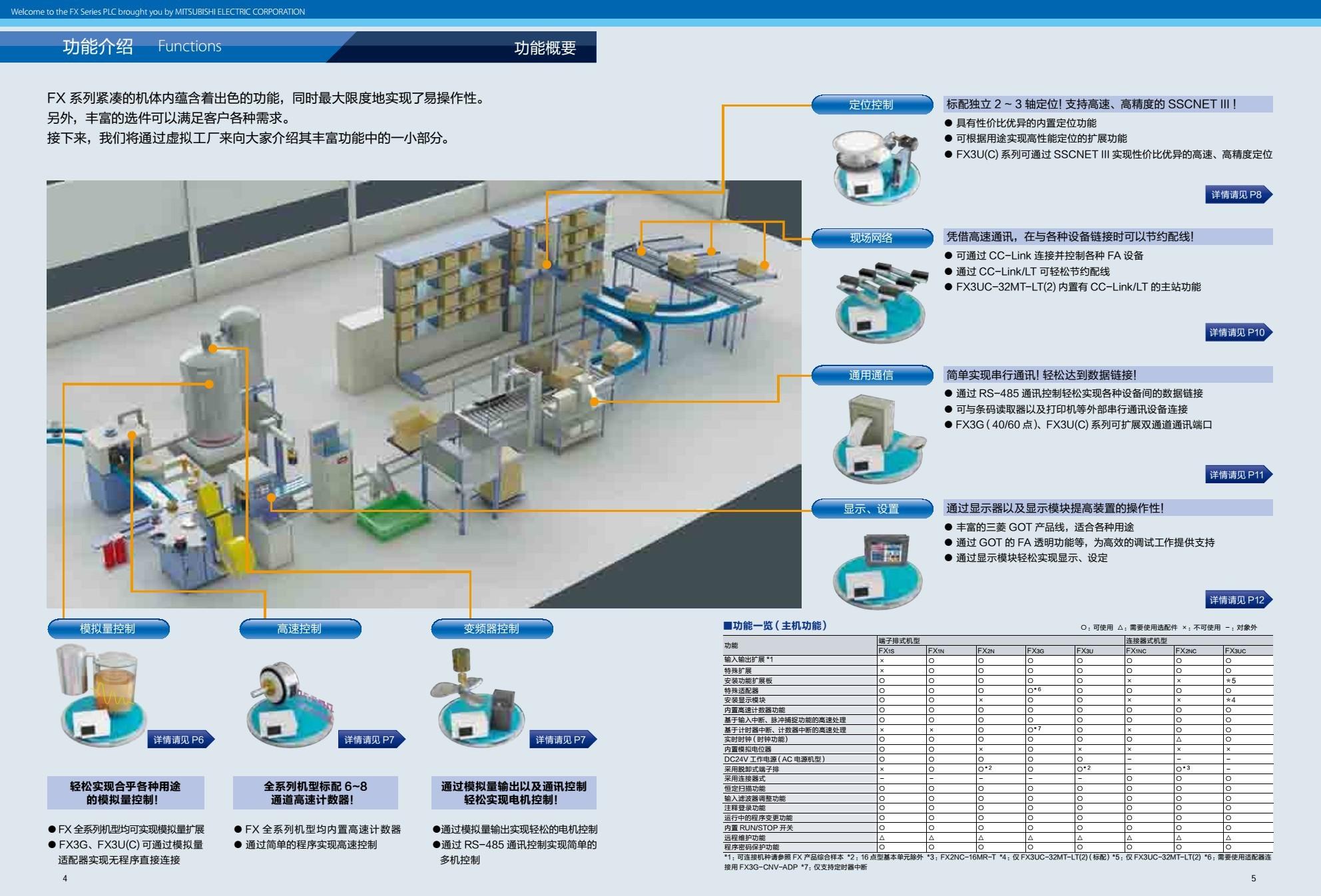 三菱plc晶体管输出_电子电工仪器