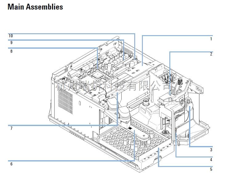 自动进样器 主要部件