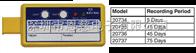 FlashLink®CT -80度 干冰数据记录仪 数据电子记录仪 美国正品
