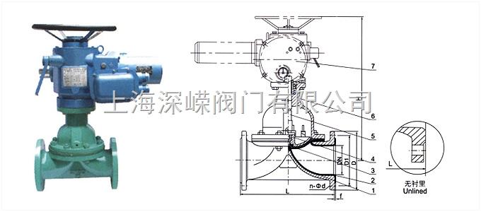 电磁阀 上海深嵘阀门有限公司 防爆电磁阀 >g941f(无衬里)电动隔膜阀