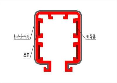 DHGJ 系列(室外型)组合式安全滑触线