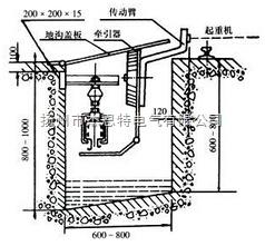 优质单极滑触线,扬州杰恩特电气有限公司