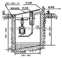 優質單極滑觸線,揚州杰恩特電氣有限公司