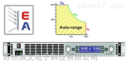 德国EA可编程直流电源EA-PS9080-100 1U