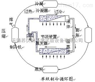 物理了解电路的知识结构图