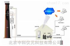 有机催化烟气综合清洁处理系统