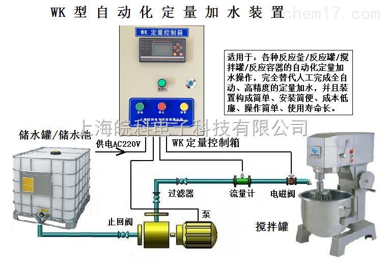 自動定量加水設備