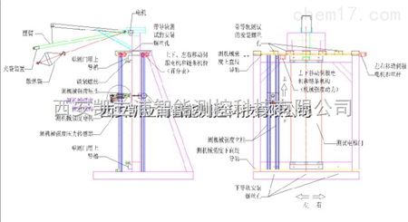 clp-dtm型 电梯门机械强度及冲击综合试验机