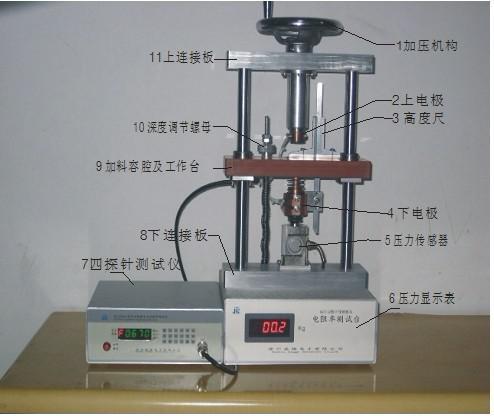 FT-300粉末电阻率测试仪