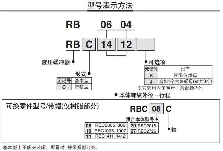 产品库 电子电工仪器 电源设备 其它 smc rb0806s缓冲器  sy3140-5l