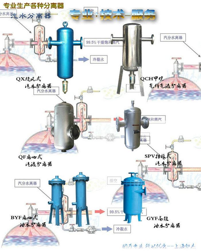 高效除油过滤分离器型号
