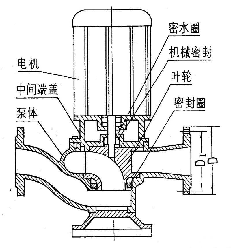 gw排污泵结构图