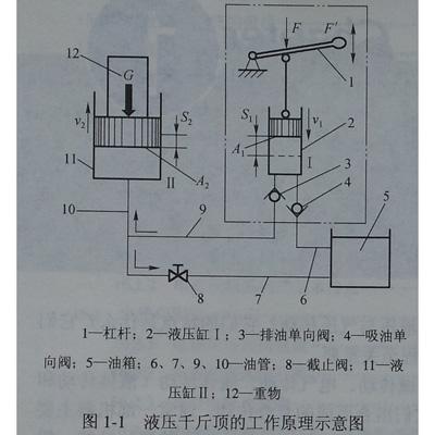 阐述液压千斤顶的工作原理-公司动态-上海徐吉电气图片