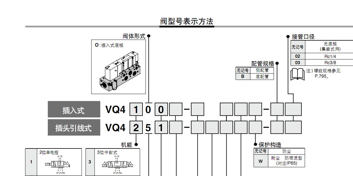 vq4100-1 smc电磁阀
