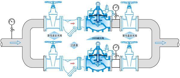 hc200x可调式减压阀-中国泵阀商务网图片