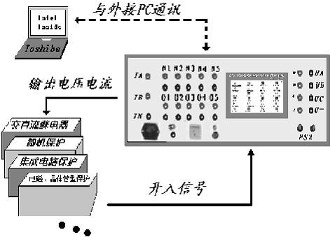 耗能式检测电路框图