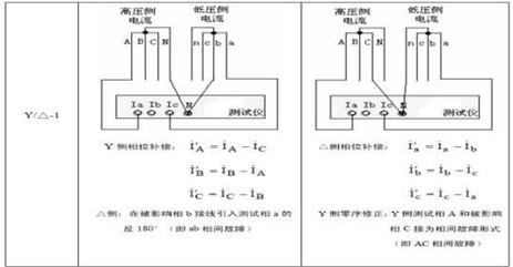 和保护线圈之间的接线方式如下表