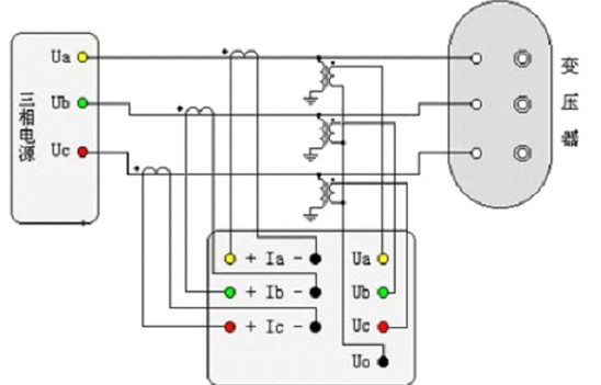 三相电源测量三相变压器空载损耗的pt和ct接线示意