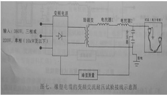 橡胶电缆的变频交流耐压试验接线示意图