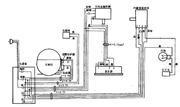 1,氙灯试验箱的电路接线方式如图5—22所示,电路附件及功能见表5