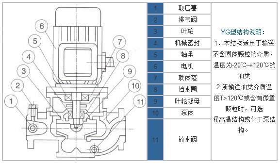 立式电夯结构分解图