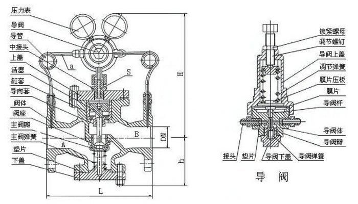 天然气管道减压阀_化工机械设备_辅助设备_阀门_产品