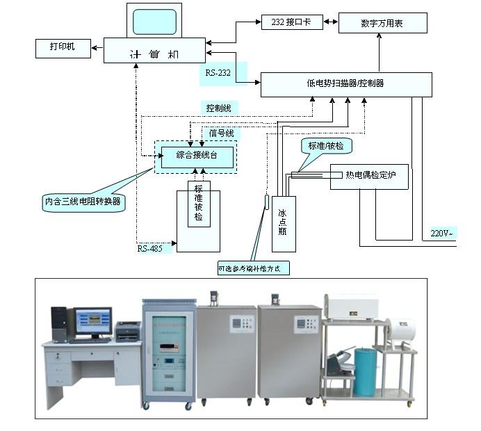 产品库 电子电工仪器 电量仪表 其它 bangya-rk 多功能测量元件自动群