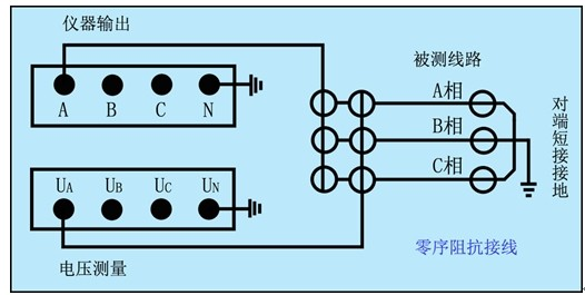 零序阻抗接线图(如下图)