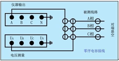 lycs8800异频工频线路参数综合测试仪测试采用四极法原理,被测线路