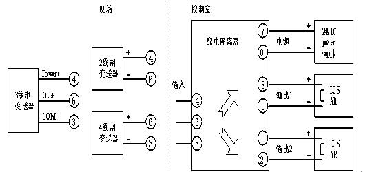 三线制信号隔离器