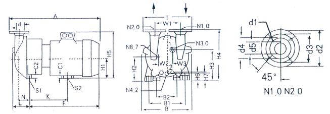 SKA型水环式真空泵适于抽除气体和水蒸汽。吸气压力可以达到33mbar绝压(97%真空度)当真空泵在吸气压力低于80mbar的状态下长期工作时,应联接汽蚀保护管以对泵进行保护,如配大气喷射器(见附件表)吸气压力可达10mbar,喷射器可直接装在真空泵上。作为压缩机用时,其压力最大至0.