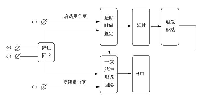 使用方法: 6.1 继电器合上直流电源等20s后,准备指示灯亮,继电器处于正常工作状态。 6.2 重合闸动作延时整定采用两位8421码数字拨盘开关,时间整定的公式为t=0.1×MN(s)。 6.3 JCH-2C型重合闸继电器面板上有两组两位数字开关,上部一组数字开关整定重合闸延时时间(J3),下部一组数字开关整定J继电器延时时间(J2、J4), 时间整定的公式为t=0.