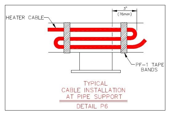 电伴热安装图集