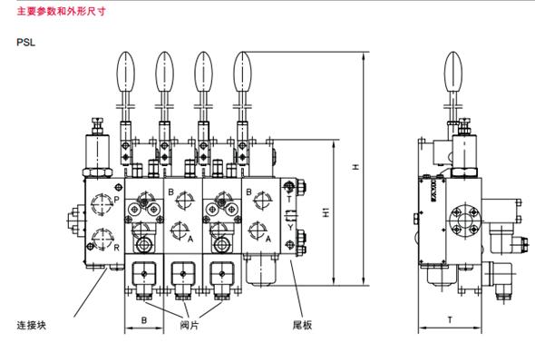 HAWE多路阀PSL型和PSV型由板式安装的单只阀组成。PSLF型适用于定量泵系统(压力/调节阀),PSVF型则适用于变量泵系统,且都有两种规格。HAWE多路阀PSL型和PSV型用于液压执行元件的无级速度调节,调节速度与系统负载无关。多个执行元件可以同时且独立的进行工作。这种形式的阀主要应用于行走机械的液压系统中(例如:泵的吊杆控制等)。对比于HAWE多路阀PSL型和PSV型其主要优势在于简化了阀的检修,可以简单替换。PSLF和PSVF型主要应用于行走机械的液压系统中(例如:起重机械等)。通过选择执行元