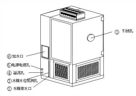 高低温箱左边和顶部结构
