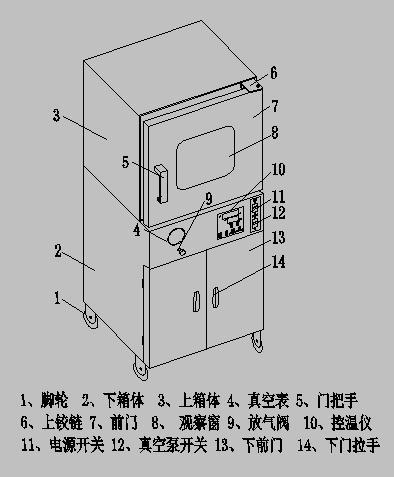 一体式真空干燥箱结构图