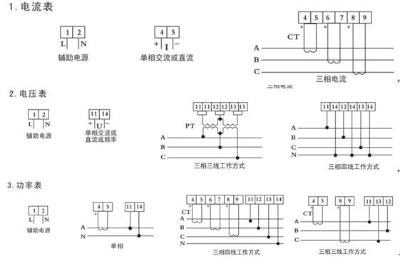 三相交流数显电压表