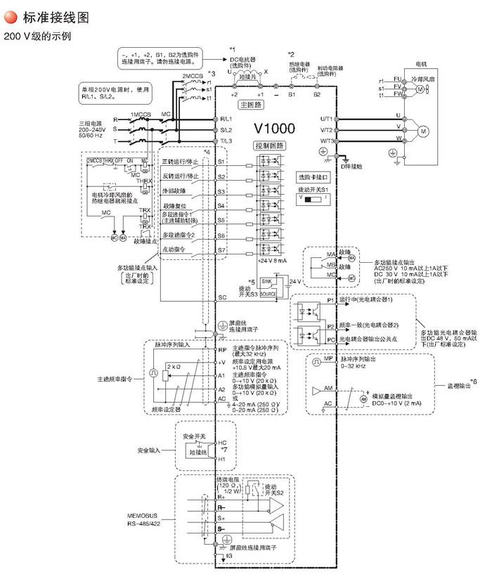 <3> 为自冷电机时,无需对冷却风扇电机进行接线.
