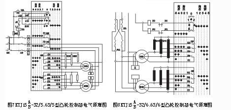 ktj15b-32/5凸轮控制器 上海永上起重厂