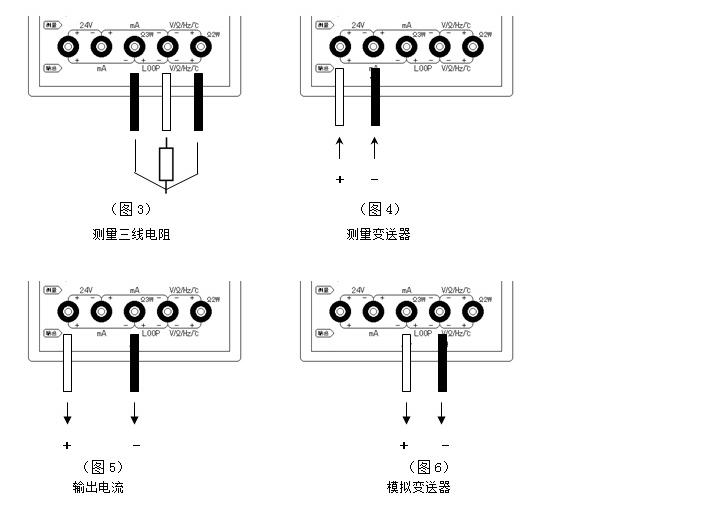 多功能校验仪 (1)使用说明书和合格证各一份;      (2)信号测量线一付