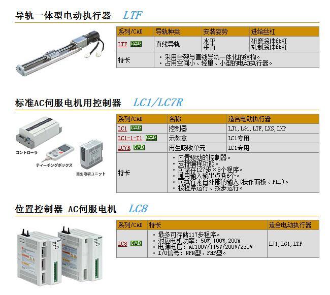LTF8GF0PL-650-L5-X10�F�〗�Y料�D片��r