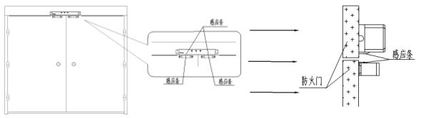 1、 防火门监控模块概述   AFRD系列防火门监控模块分为防火门监控模块,分体式防火门监控模块。   可监控常闭防火门的工作状态和故障信号,并通过二总线将状态信息上传给防火门监控器或区域分机。 2、 型号规格    3、 技术参数  4、 产品外形   4.1 外形尺寸   5、 通讯接线   防火门监控模块提供二总线通讯接口,各种数据信息均可在通讯线路上传送。在一条线路上可以同时连接不大于200个监控模块,每个防火门监控模块均可设定其通讯地址。二总线通讯连接线建议使用两芯屏蔽线ZR-RVSP-2&ti