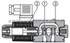 哪家供应ATOS电磁方向控制阀