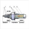 GYQ空气用电热元件