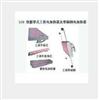 LCD-220-50特殊工装加热器