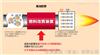 汽車燃油磁化器/燃油磁化器